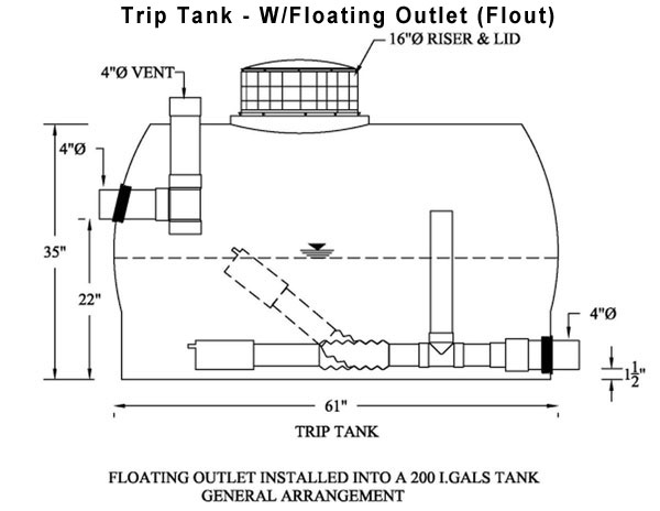 Flout Tank Diagram